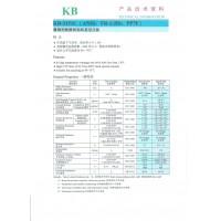 Thông số kỹ thuật KB FR-1 Đỏ 35/0