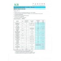 Thông số kỹ thuật sợi thủy tinh 2 mặt đồng